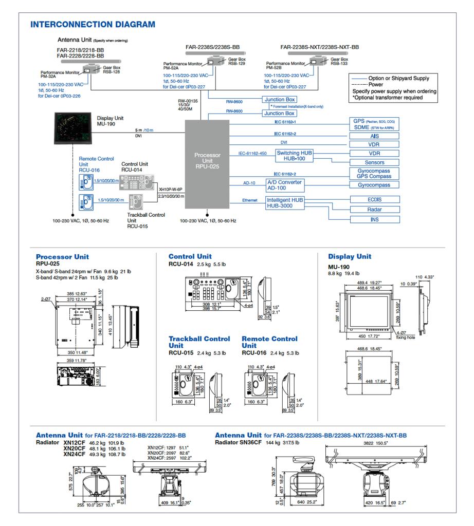 furuno radar wiring diagram great installation of wiring diagram \u2022 Samsung Wiring Diagram radar furuno norge as rh furuno no furuno radar models furuno navnet vx2